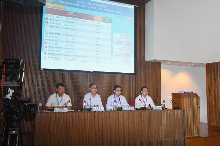 選舉管理委員會公佈初步點票結果