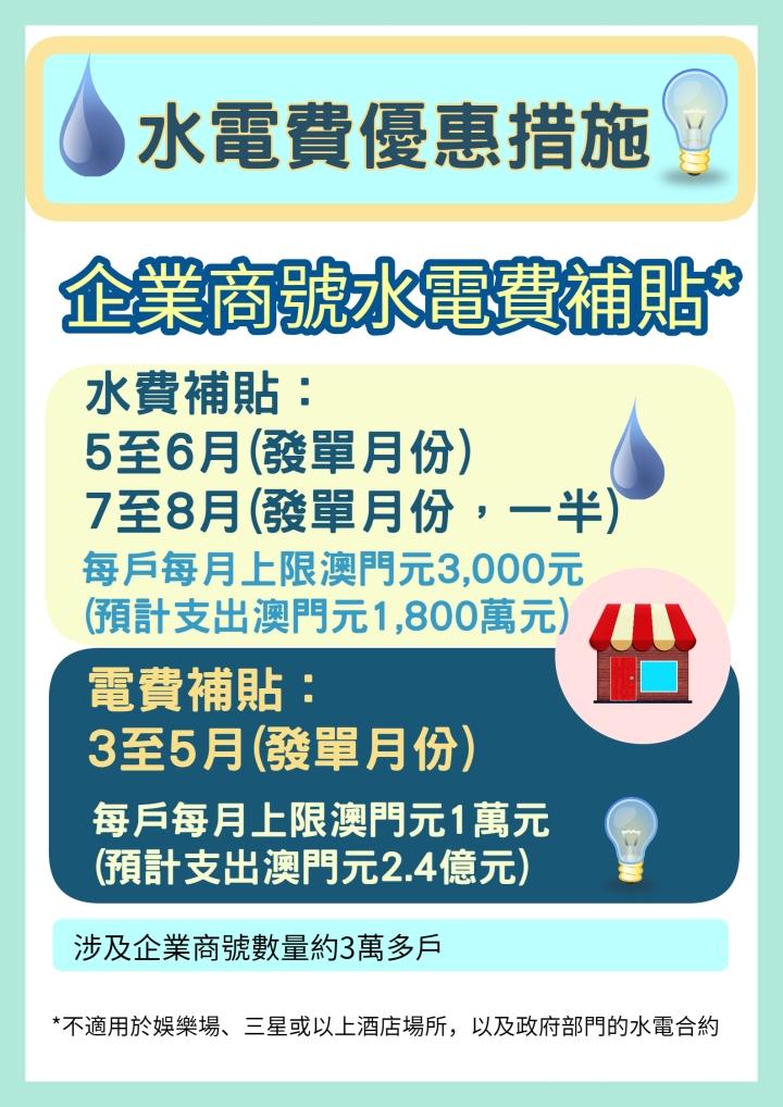 企業商號水電費補貼圖文包