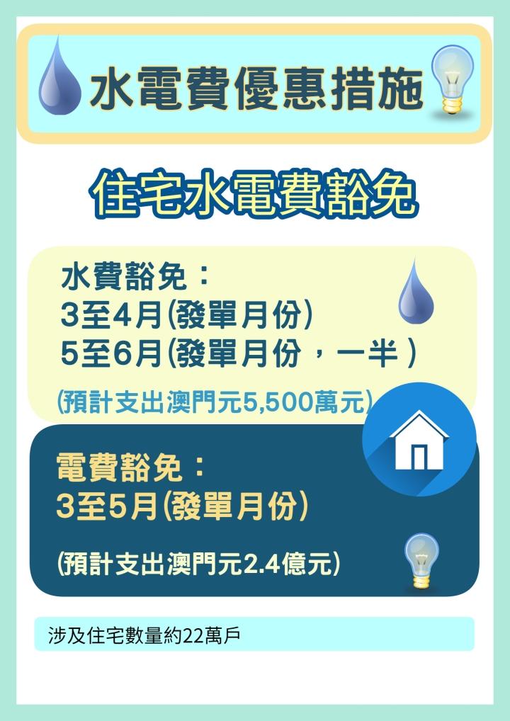 住宅水電費豁免圖文包